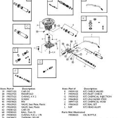 Troy Bilt Pressure Washer Parts Diagram 1969 Ford F100 Ignition Switch Wiring Model 020245 Replacement Pump Breakdown