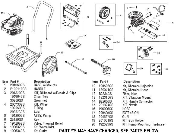 Troy-Bilt pressure washer model 020292-3 replacement parts