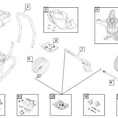 Troy Bilt Pressure Washer Parts Diagram Cause And Effect Visio 020337 List Autos Post