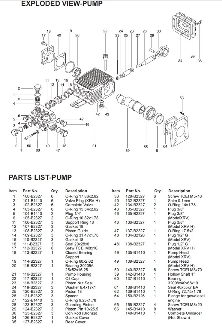 Generac pressure washer model 1014-0 replacement parts