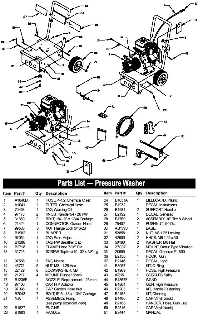 Generac pressure washer model 1042-4 replacement parts