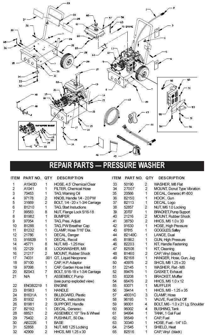 Generac pressure washer model 1044-0 replacement parts