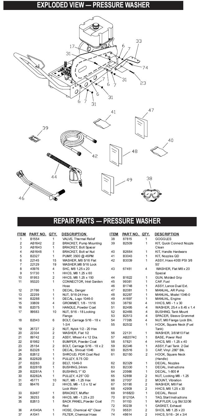 Generac pressure washer model 1046-0 replacement parts