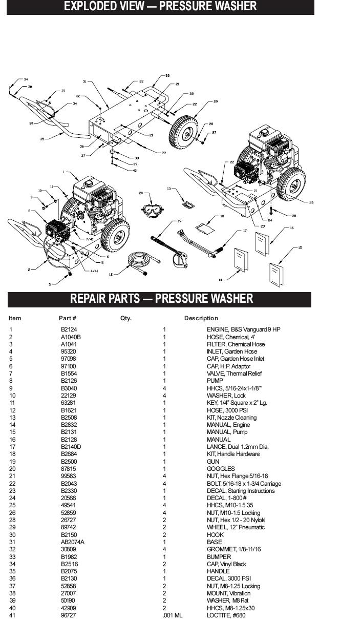 Generac pressure washer model 1124-0 replacement parts