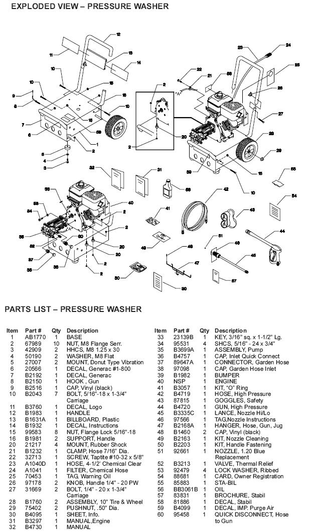 Generac pressure washer model 1292-1 replacement parts
