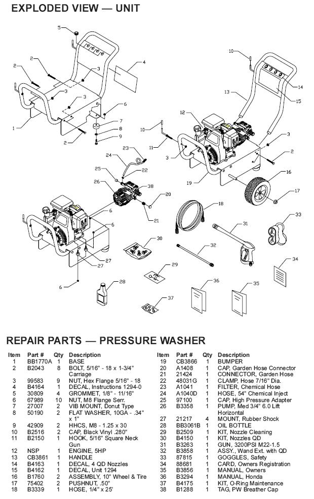 Generac pressure washer model 1294-0 replacement parts