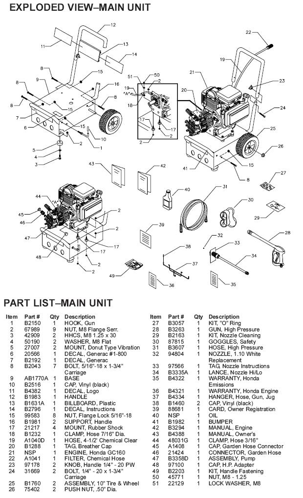 Washer Parts: Washer Parts Denver