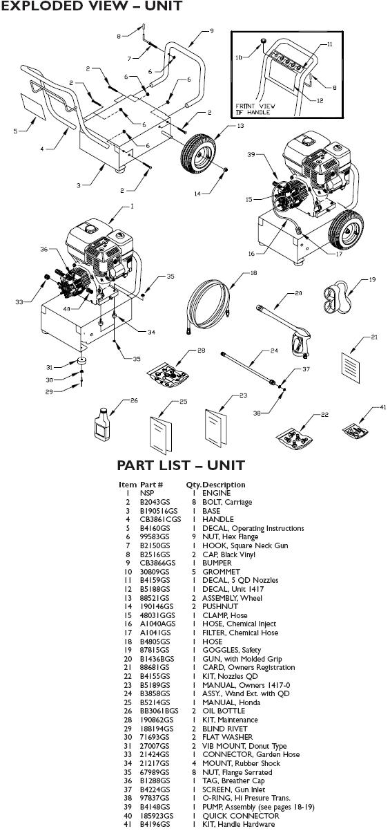Generac pressure washer model 1417-0 replacement parts