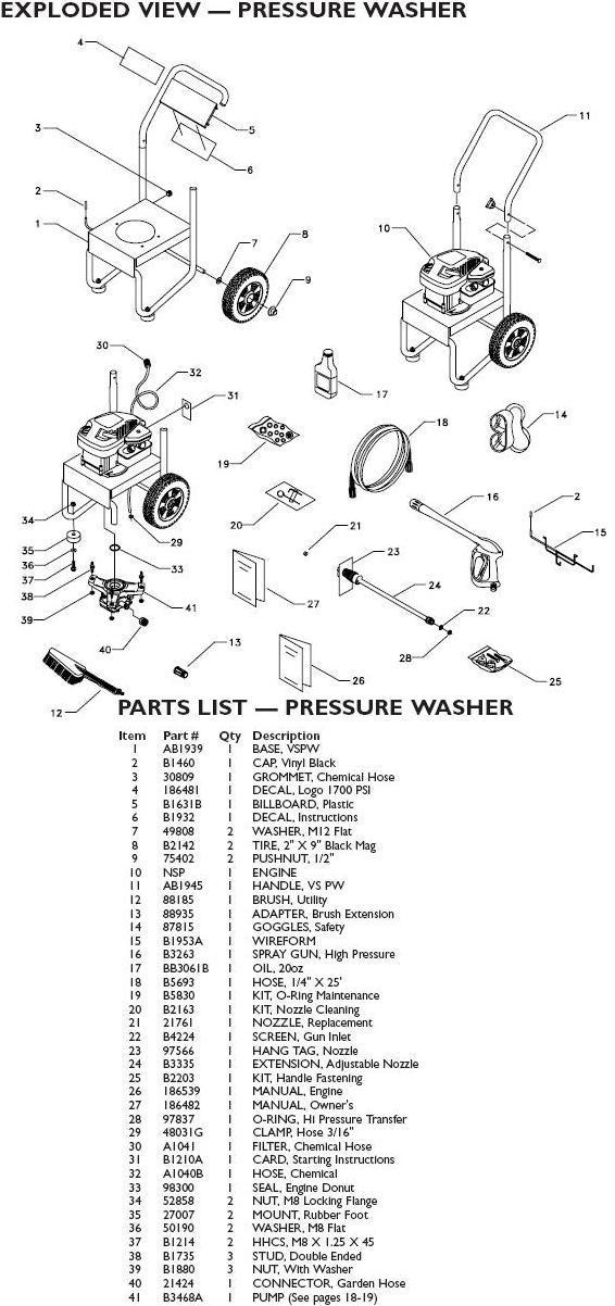 Generac pressure washer model 1467-0 replacement parts
