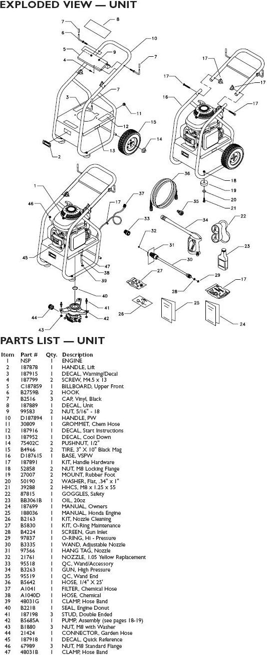 Generac pressure washer model 1537-0 replacement parts