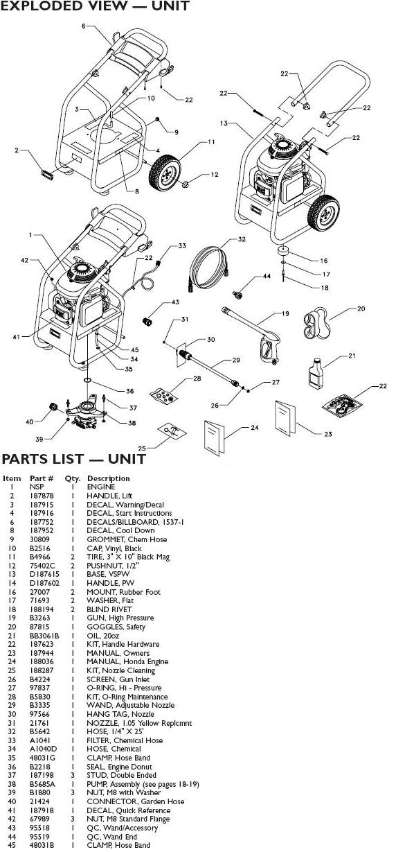 Generac pressure washer model 1537-1 replacement parts