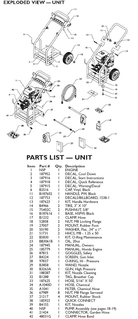 Generac pressure washer model 1538-1 replacement parts