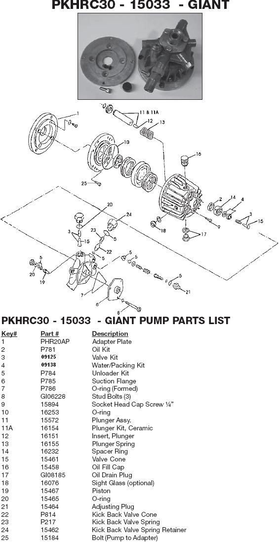 Excell pressure washer 2530CWB parts breakdown owners manual