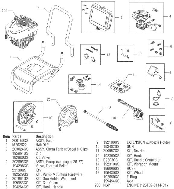 Sears & Craftsman Pressure Washer model 580752050