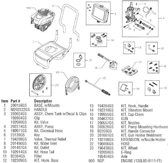 Sears Craftsman pressure washer model 580752131 breakdowns