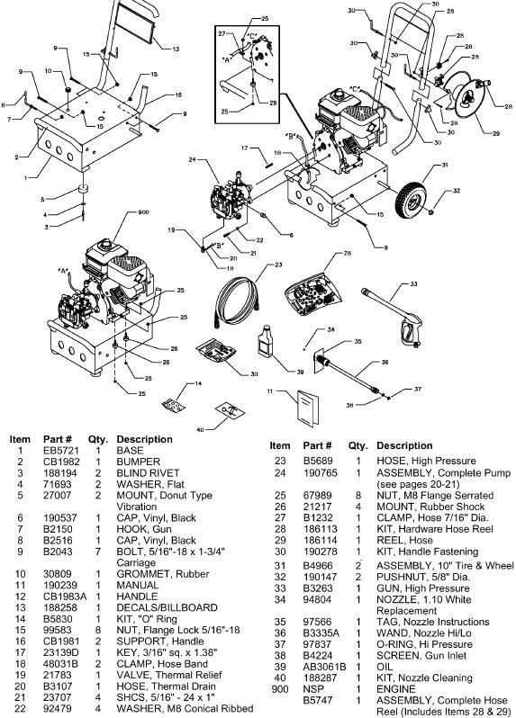 Sears & Craftsman Pressure Washer model 580767301