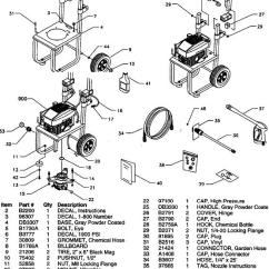 18 Hp Briggs And Stratton Carburetor Diagram Peg Perego Gator Hpx Wiring Craftsman Pressure Washer Pump Troubleshooting Archives - Diagrampressure ...