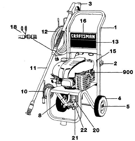 Sears & Craftsman Pressure Washer model 919762350