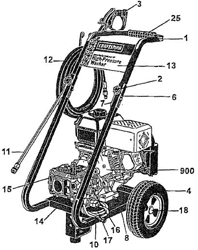 Sears & Craftsman Pressure Washer model 919762500