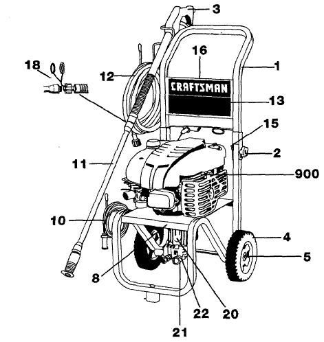 Sears & Craftsman Pressure Washer model 919769010