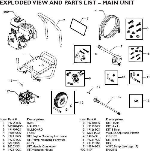 Speed Clean pressure washer model 1910 replacement parts