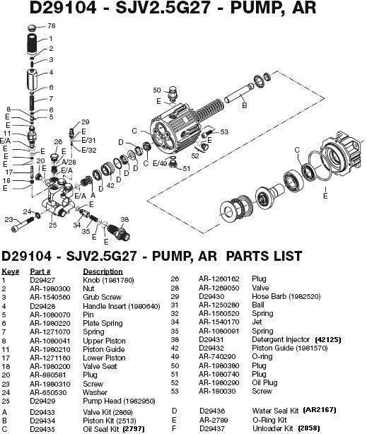Delta / Excell pressure washer D2400H parts breakdown