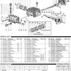 Auto Rod Controls Wiring Diagram Pto Switch General Pump Parts Cw2004. General.