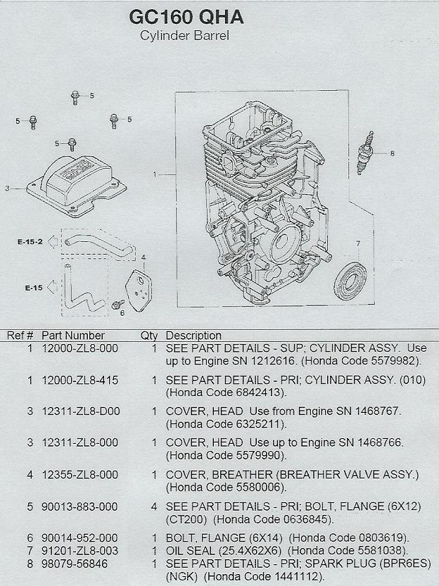 Honda GC160 PRESSURE WASHER ENGINE parts and breakdown
