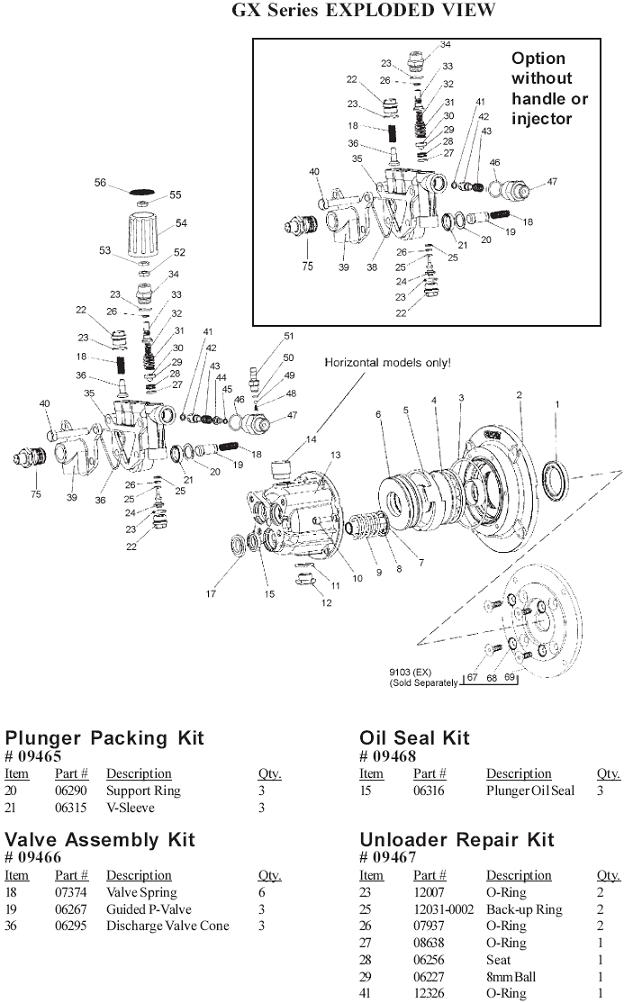 Campbell Hausfeld PW2618 Pressure Washer Parts repair kits
