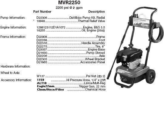 Monsoon / Excell pressure washer MVR2250 parts breakdown