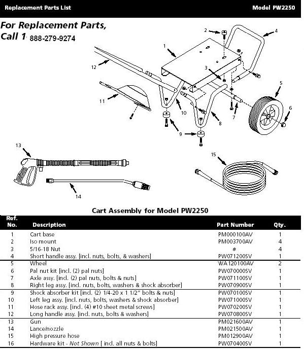Campbell Hausfeld PW2250 Pressure Washer Parts repair kits