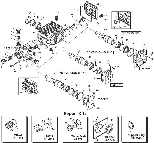 Snapper Pressure washer Model 1661 replacement parts and