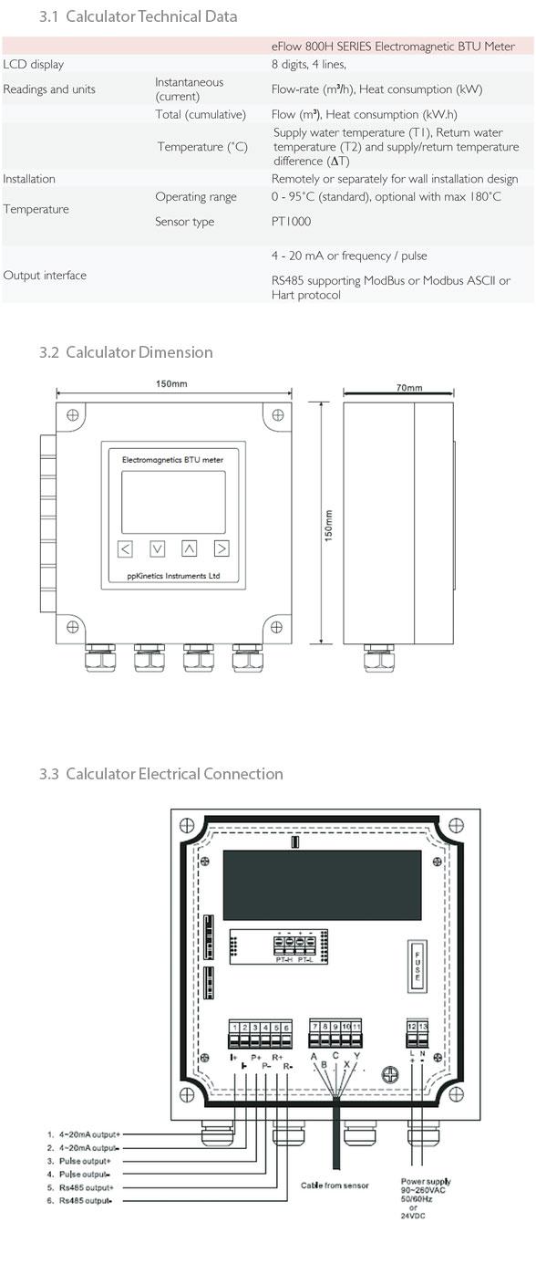 Electromagnetic BTU Meter