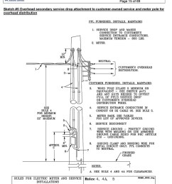 nec service entrance wiring diagram [ 803 x 1007 Pixel ]
