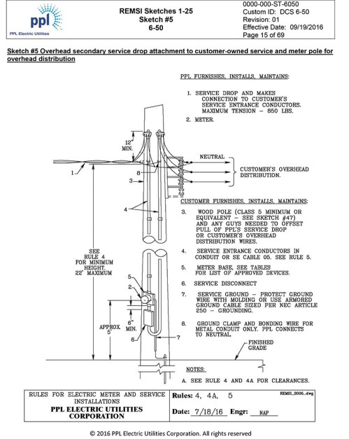 small resolution of nec service entrance wiring diagram