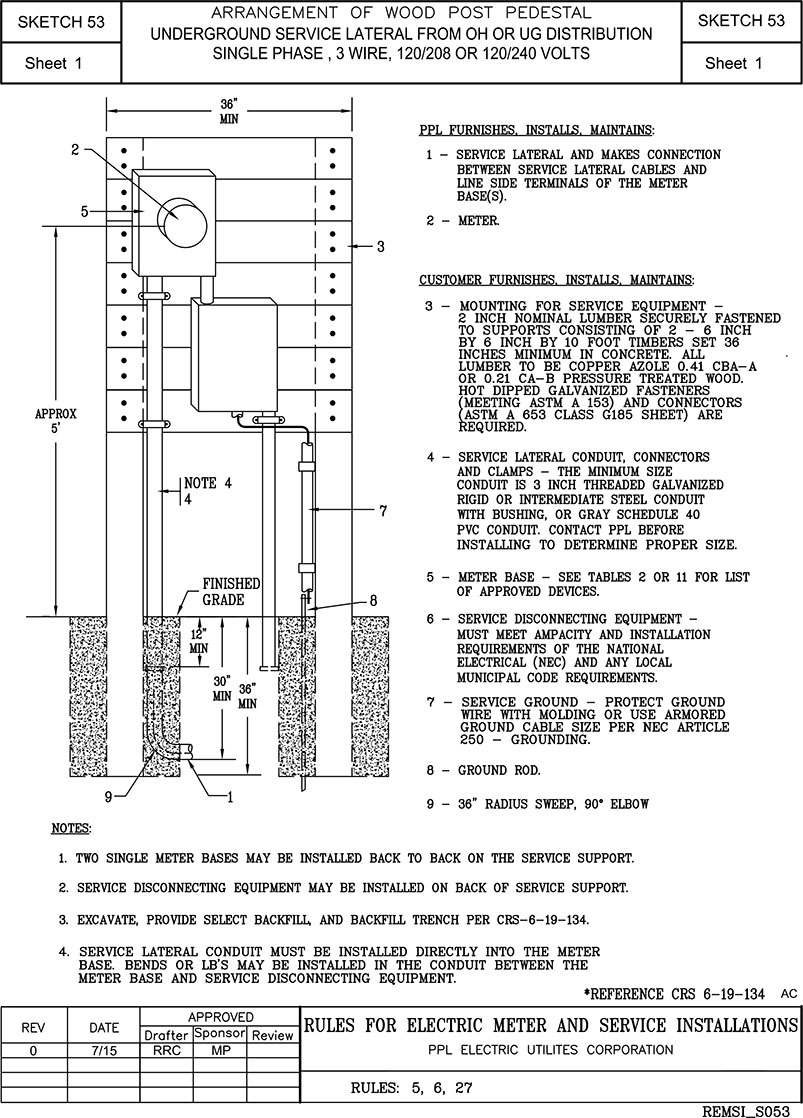 medium resolution of nec single phase meter wiring diagram wiring library wiring single phase electric connection diagram single phase