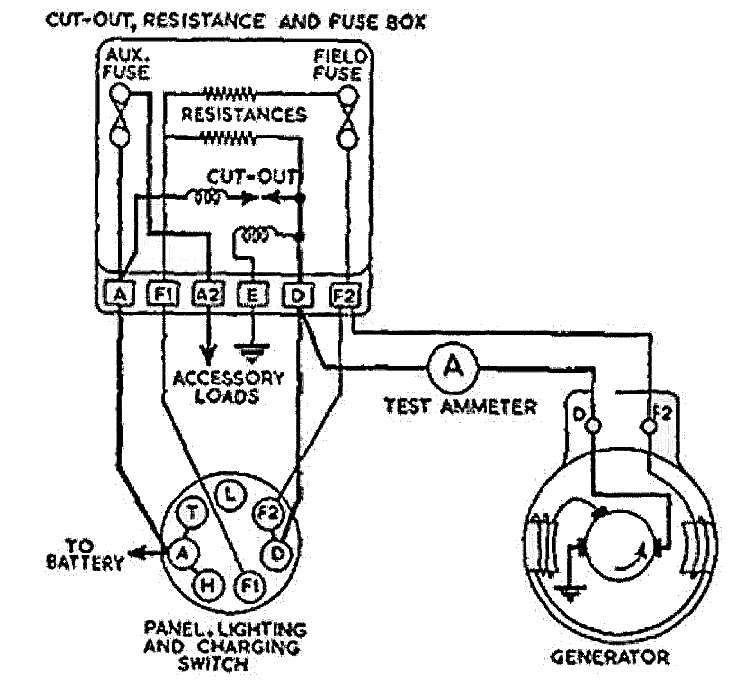 allen bradley plc wiring diagrams 2002 subaru wrx engine diagram lucas 5 great installation of morris cowley information page ignition switch cfr2 rh ppowers com