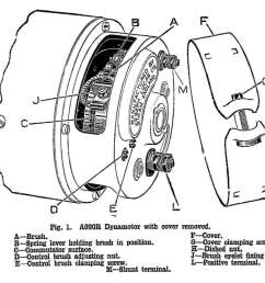 as fitted in 1932 the lucas dynamotor was wired as in the wiring diagram below note that the layout of the brushes shown in this diagram is viewed  [ 1254 x 1038 Pixel ]
