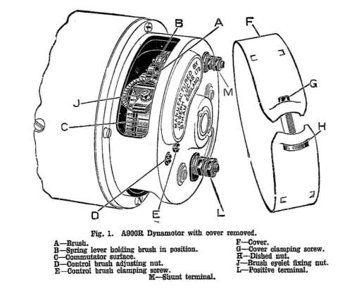 small resolution of as fitted in 1932 the lucas dynamotor was wired as in the wiring diagram below note that the layout of the brushes shown in this diagram is viewed