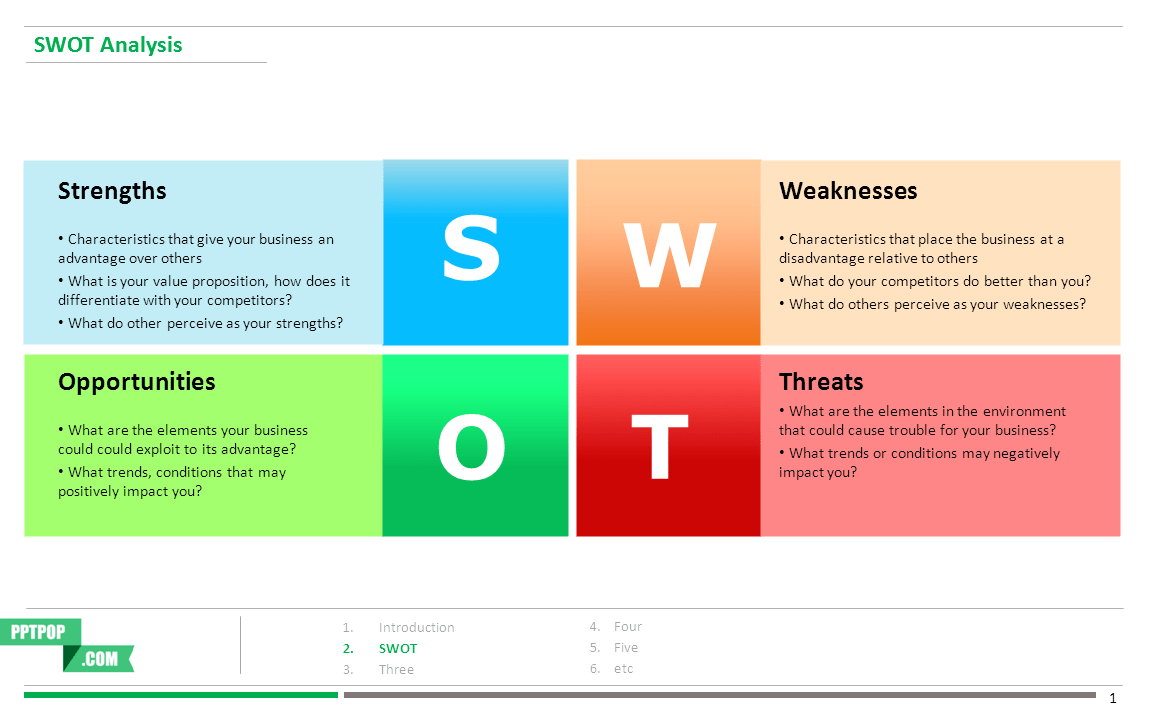 swot analysis of royal mail Strengths, weaknesses, opportunities, and threats strengths, in the swot analysis, are a company's capabilities and resources that allow it to engage in activities to generate economic value and perhaps competitive advantage.
