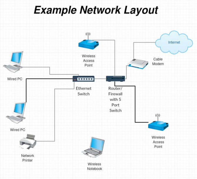 office network wiring diagram  1999 ford f 250 wiring