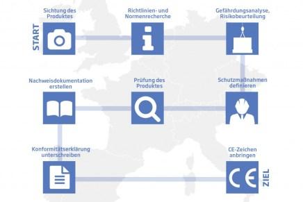 Ab April neue Richtlinien bei der CE-Kennzeichnung