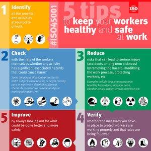 Fünf Tipps, wie Arbeitsschutz umgesetzt werden kann © Bild: ISO.org