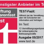 Stiftung-Warentest