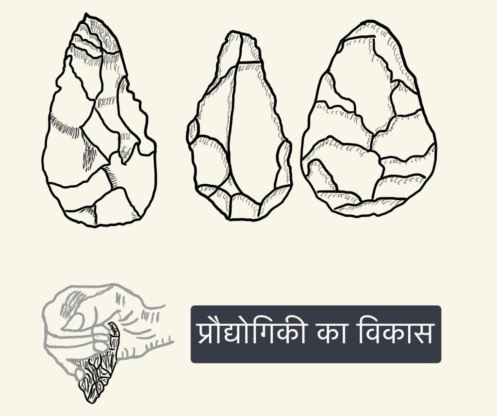प्राचीन भारत में प्रौद्योगिकी का विकास