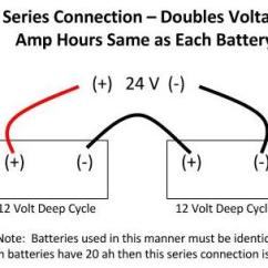 24 36 Volt Trolling Motor Wiring Diagram Australian 7 Pin Plug Battery, Battery Connections