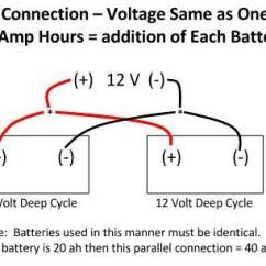 12 24v Trolling Motor Wiring Diagram Mitsubishi Outlander Radio 24 Volt Battery, Battery Connections