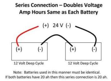 battery volt wiring diagram image wiring 24 volt wiring diagram wiring diagram on 4 battery 24 volt wiring diagram