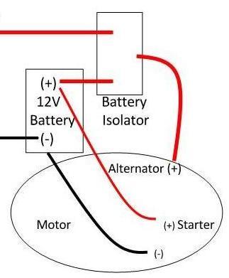 boat battery isolator wiring diagram vmware view horizon visio