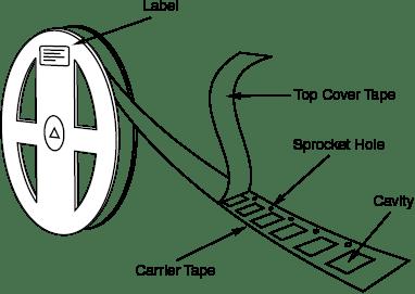 Fuse Circuit Board Circuit Card Fuses Wiring Diagram ~ Odicis
